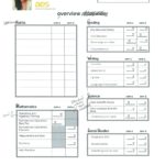 powerschool-report-card-overview-page
